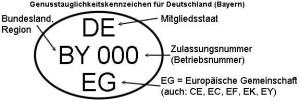 Quelle: www.code-knacker.de